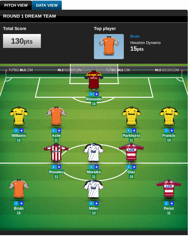 DreamTeam-week1