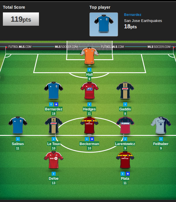 DreamTeam-week2